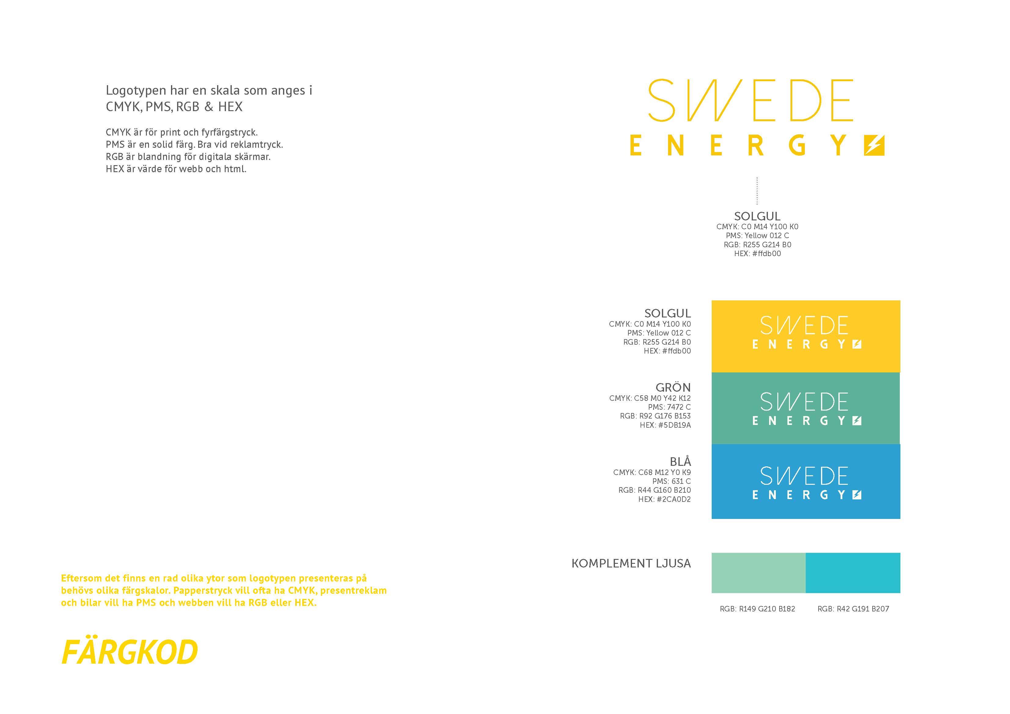 Swede Energy Varumärke & Profil 2014_Sida_10